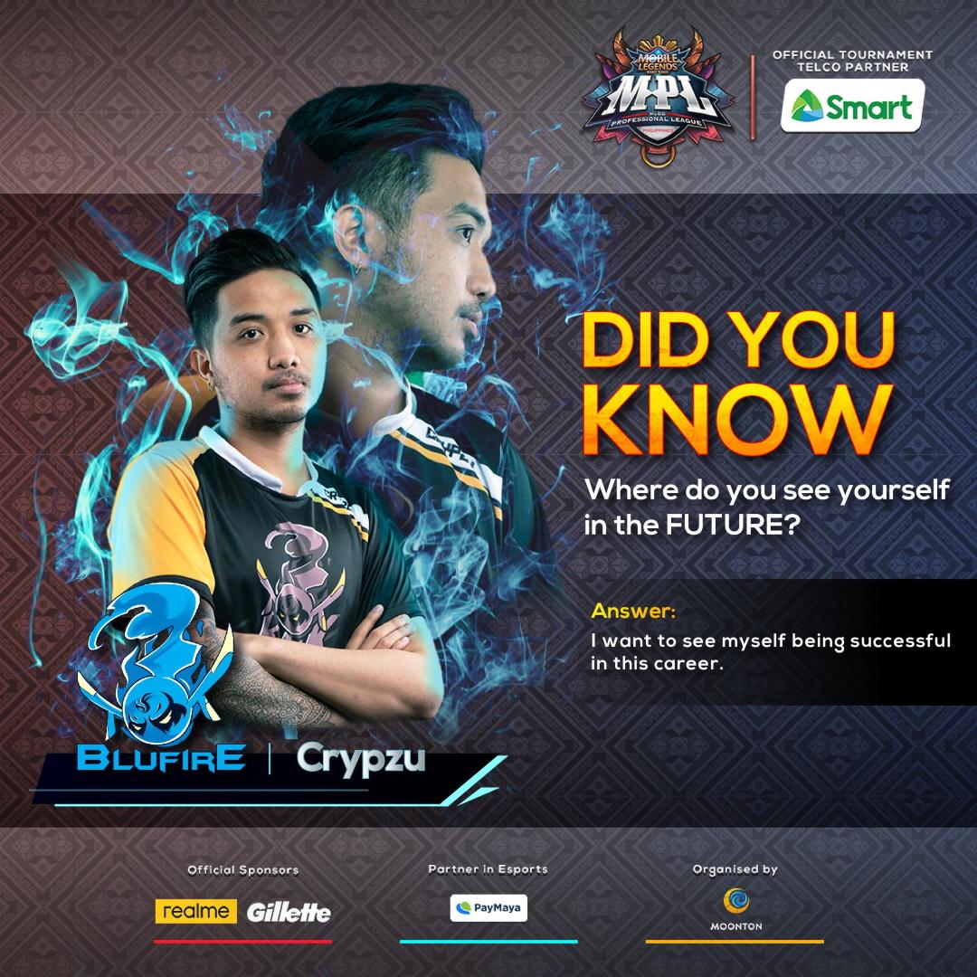 Did You Know : Crypzu